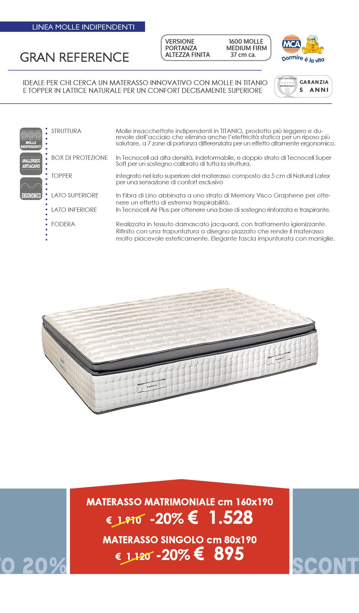 Materasso Ergonomico A 1600 Molle Indipendenti E Memory Foam.Gran Reference Materasso A 1600 Molle Insacchettate Con Topper In